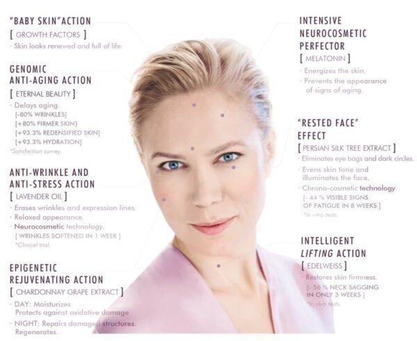 INFINITY REJUVENATION TREATMENT. 7 PHASES action models CASMARA UK skin
